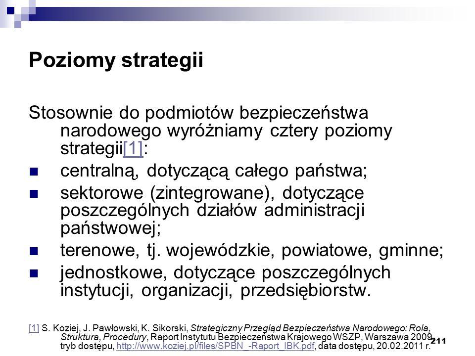 Poziomy strategii Stosownie do podmiotów bezpieczeństwa narodowego wyróżniamy cztery poziomy strategii[1]: